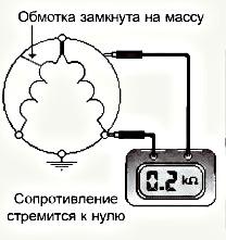 схема обмотка замкнута на массу